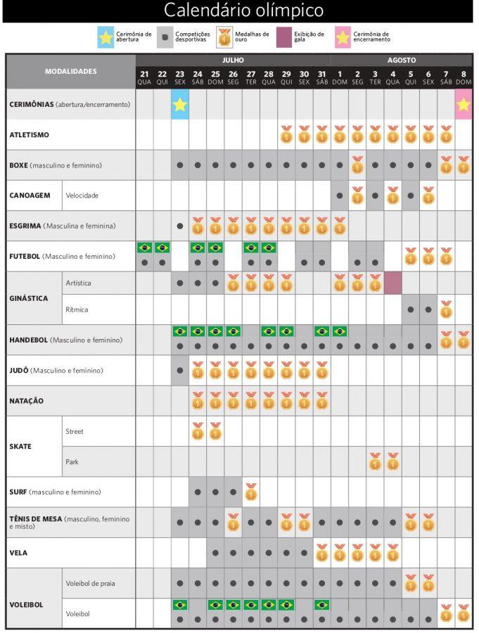 Calendário das Olimpíadas